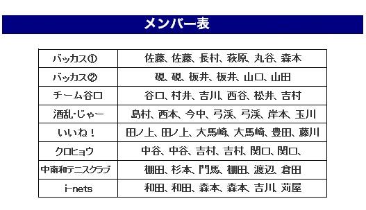 台風被害_メンバー表